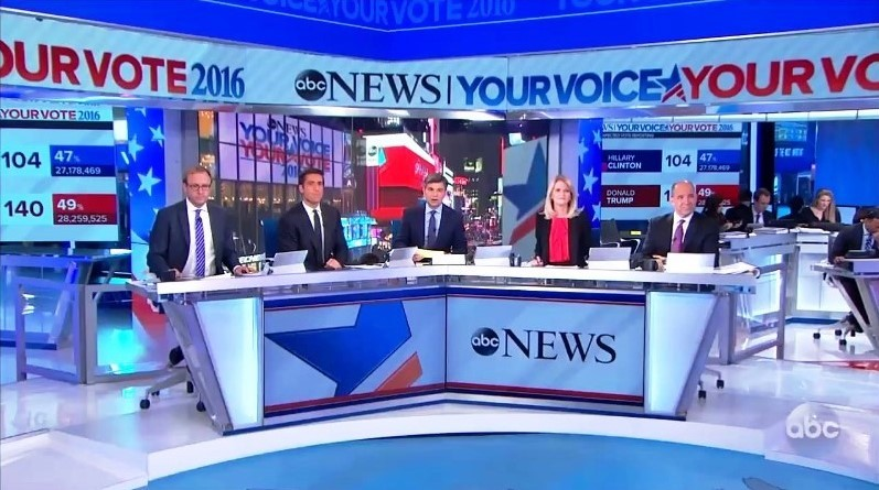 live streaming of ABC News - livenewsof.com