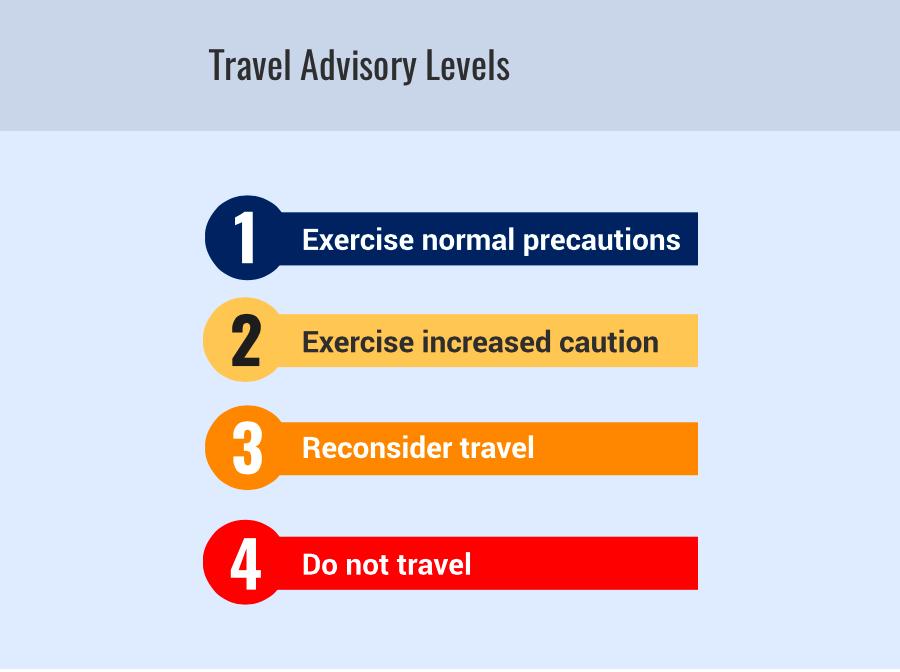 Do not travel advise